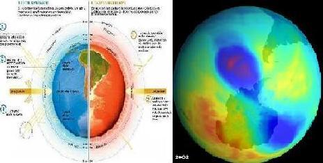 Astronomía terrestre, otra víctima del cambio climático